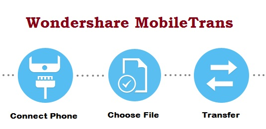 wondershare-mobiletrans-full